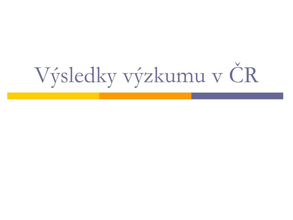 Výsledky výzkumu v ČR