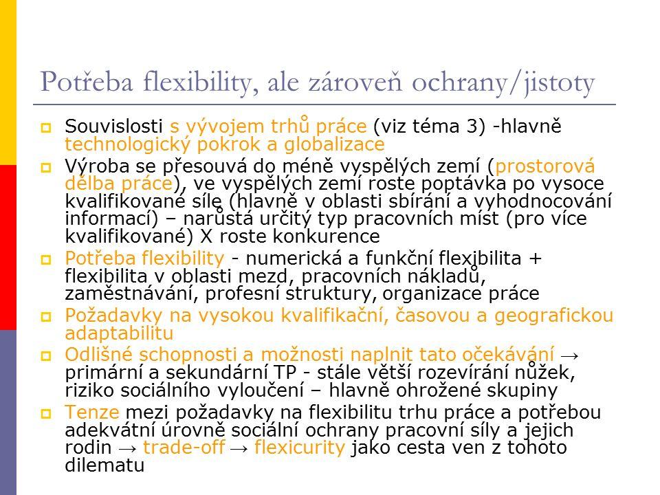 Potřeba flexibility, ale zároveň ochrany/jistoty  Souvislosti s vývojem trhů práce (viz téma 3) -hlavně technologický pokrok a globalizace  Výroba se přesouvá do méně vyspělých zemí (prostorová dělba práce), ve vyspělých zemí roste poptávka po vysoce kvalifikované síle (hlavně v oblasti sbírání a vyhodnocování informací) – narůstá určitý typ pracovních míst (pro více kvalifikované) X roste konkurence  Potřeba flexibility - numerická a funkční flexibilita + flexibilita v oblasti mezd, pracovních nákladů, zaměstnávání, profesní struktury, organizace práce  Požadavky na vysokou kvalifikační, časovou a geografickou adaptabilitu  Odlišné schopnosti a možnosti naplnit tato očekávání → primární a sekundární TP - stále větší rozevírání nůžek, riziko sociálního vyloučení – hlavně ohrožené skupiny  Tenze mezi požadavky na flexibilitu trhu práce a potřebou adekvátní úrovně sociální ochrany pracovní síly a jejich rodin → trade-off → flexicurity jako cesta ven z tohoto dilematu