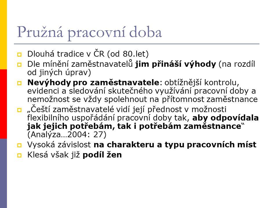 """Pružná pracovní doba  Dlouhá tradice v ČR (od 80.let)  Dle mínění zaměstnavatelů jim přináší výhody (na rozdíl od jiných úprav)  Nevýhody pro zaměstnavatele: obtížnější kontrolu, evidenci a sledování skutečného využívání pracovní doby a nemožnost se vždy spolehnout na přítomnost zaměstnance  """"Čeští zaměstnavatelé vidí její přednost v možnosti flexibilního uspořádání pracovní doby tak, aby odpovídala jak jejich potřebám, tak i potřebám zaměstnance (Analýza…2004: 27)  Vysoká závislost na charakteru a typu pracovních míst  Klesá však již podíl žen"""