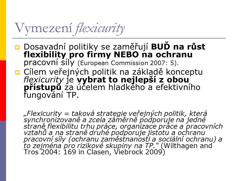 Vymezení flexicurity  Dosavadní politiky se zaměřují BUĎ na růst flexibility pro firmy NEBO na ochranu pracovní síly (European Commission 2007: 5).