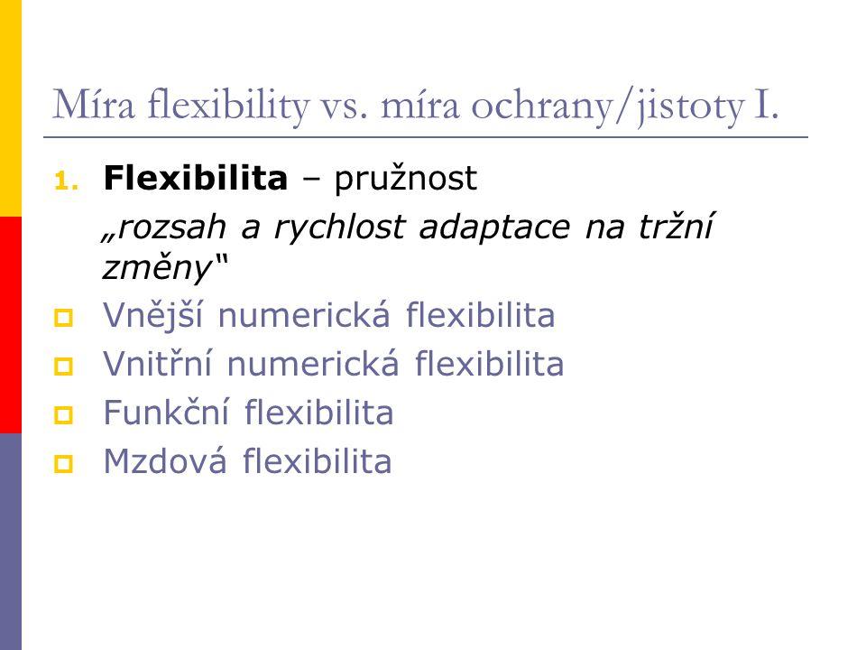 """Míra flexibility vs. míra ochrany/jistoty I. 1. Flexibilita – pružnost """"rozsah a rychlost adaptace na tržní změny""""  Vnější numerická flexibilita  Vn"""