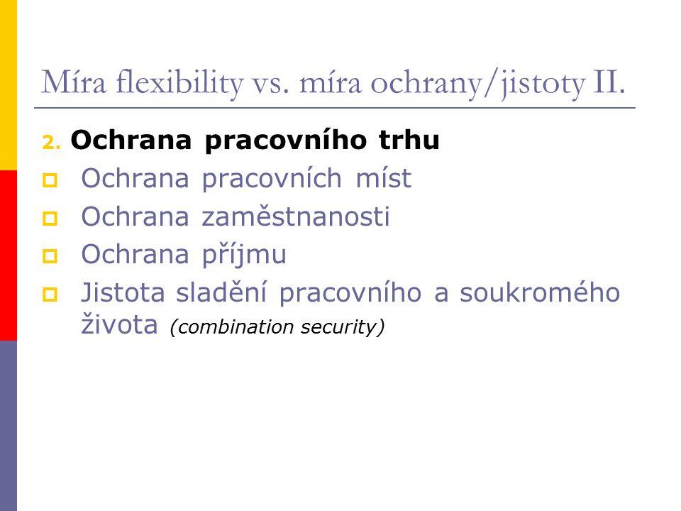 Míra flexibility vs. míra ochrany/jistoty II. 2.