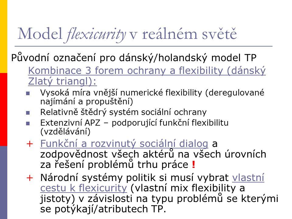 Model flexicurity v reálném světě Původní označení pro dánský/holandský model TP Kombinace 3 forem ochrany a flexibility (dánský Zlatý triangl): Vysoká míra vnější numerické flexibility (deregulované najímání a propuštění) Relativně štědrý systém sociální ochrany Extenzivní APZ – podporující funkční flexibilitu (vzdělávání) + Funkční a rozvinutý sociální dialog a zodpovědnost všech aktérů na všech úrovních za řešení problémů trhu práce .