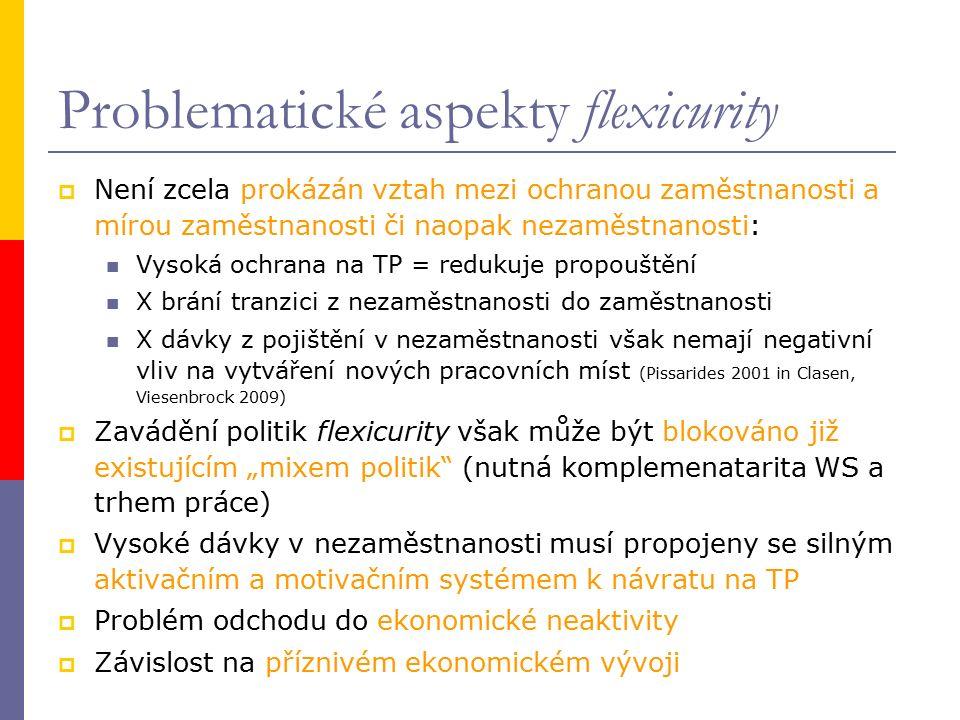 """Problematické aspekty flexicurity  Není zcela prokázán vztah mezi ochranou zaměstnanosti a mírou zaměstnanosti či naopak nezaměstnanosti: Vysoká ochrana na TP = redukuje propouštění X brání tranzici z nezaměstnanosti do zaměstnanosti X dávky z pojištění v nezaměstnanosti však nemají negativní vliv na vytváření nových pracovních míst (Pissarides 2001 in Clasen, Viesenbrock 2009)  Zavádění politik flexicurity však může být blokováno již existujícím """"mixem politik (nutná komplemenatarita WS a trhem práce)  Vysoké dávky v nezaměstnanosti musí propojeny se silným aktivačním a motivačním systémem k návratu na TP  Problém odchodu do ekonomické neaktivity  Závislost na příznivém ekonomickém vývoji"""