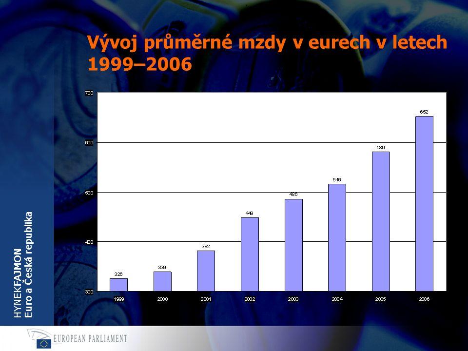 HYNEKFAJMON Euro a Česká republika Vývoj průměrné mzdy v eurech v letech 1999–2006