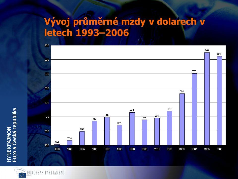 HYNEKFAJMON Euro a Česká republika Vývoj průměrné mzdy v dolarech v letech 1993–2006
