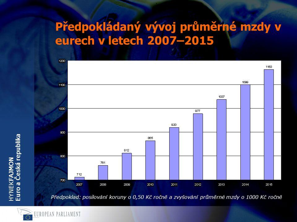 HYNEKFAJMON Euro a Česká republika Předpokládaný vývoj průměrné mzdy v eurech v letech 2007–2015 Předpoklad: posilování koruny o 0,50 Kč ročně a zvyšo