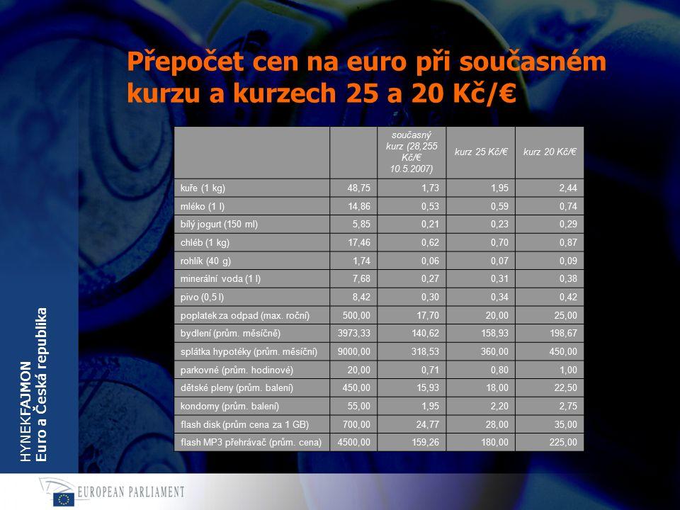 HYNEKFAJMON Euro a Česká republika Přepočet cen na euro při současném kurzu a kurzech 25 a 20 Kč/€ současný kurz (28,255 Kč/€ 10.5.2007) kurz 25 Kč/€k