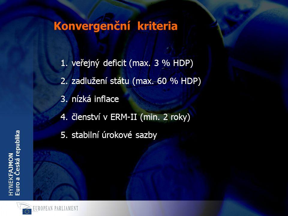 HYNEKFAJMON Euro a Česká republika Konvergenční kriteria 1.veřejný deficit (max. 3 % HDP) 2.zadlužení státu (max. 60 % HDP) 3.nízká inflace 4.členství