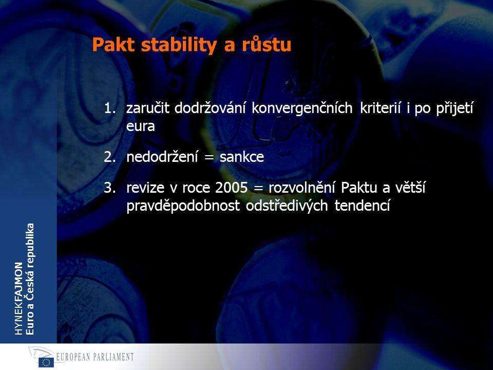 HYNEKFAJMON Euro a Česká republika Pakt stability a růstu 1.zaručit dodržování konvergenčních kriterií i po přijetí eura 2.nedodržení = sankce 3.reviz
