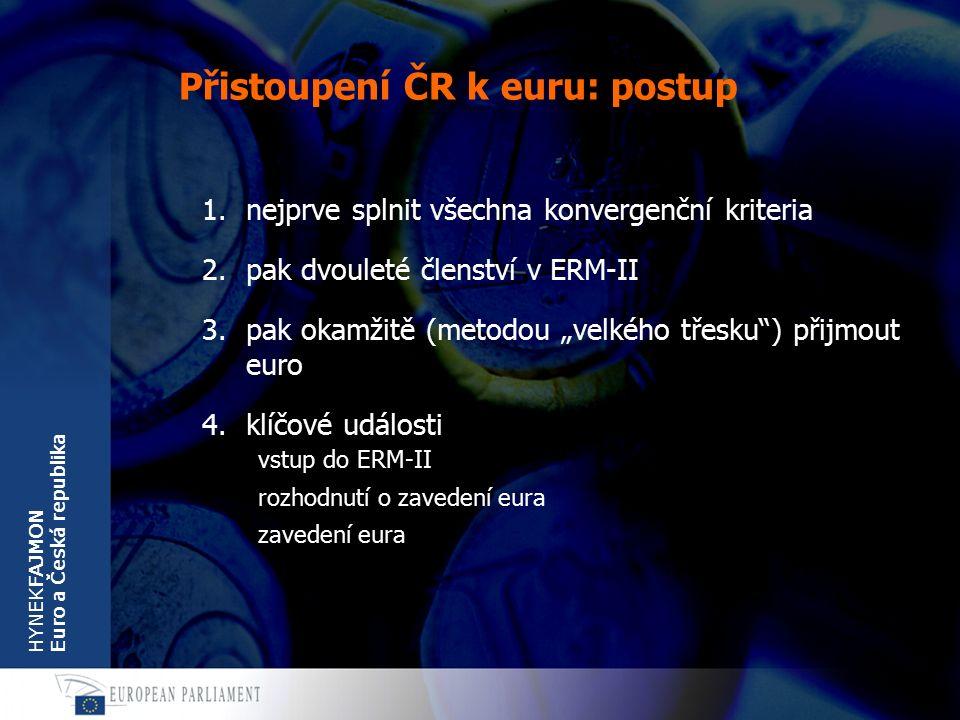 HYNEKFAJMON Euro a Česká republika Přistoupení ČR k euru: postup 1.nejprve splnit všechna konvergenční kriteria 2.pak dvouleté členství v ERM-II 3.pak
