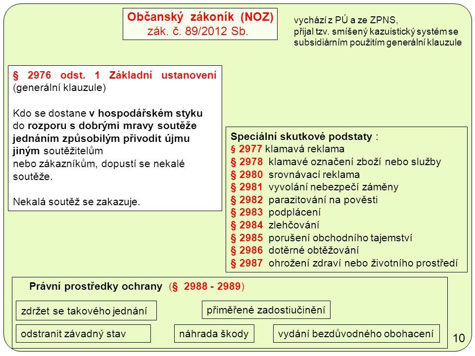 Občanský zákoník (NOZ) zák. č. 89/2012 Sb. vychází z PÚ a ze ZPNS, přijal tzv.