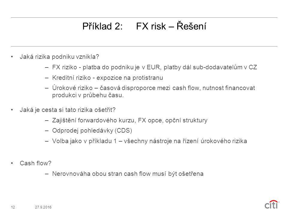1227.9.2016 Příklad 2: FX risk – Řešení Jaká rizika podniku vznikla.