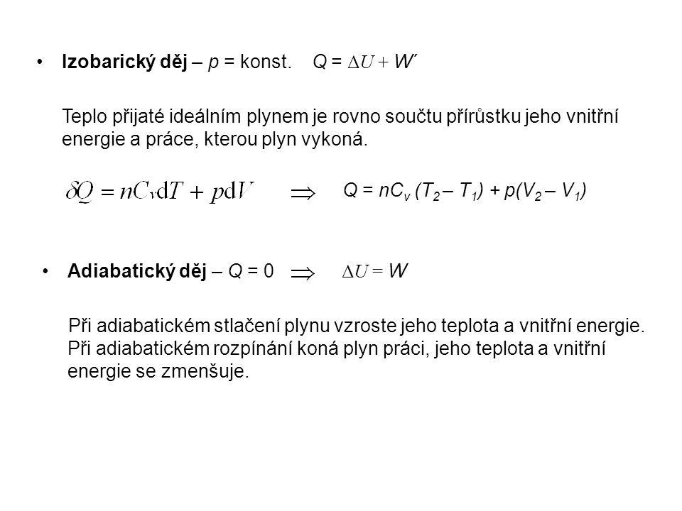 Izobarický děj – p = konst.