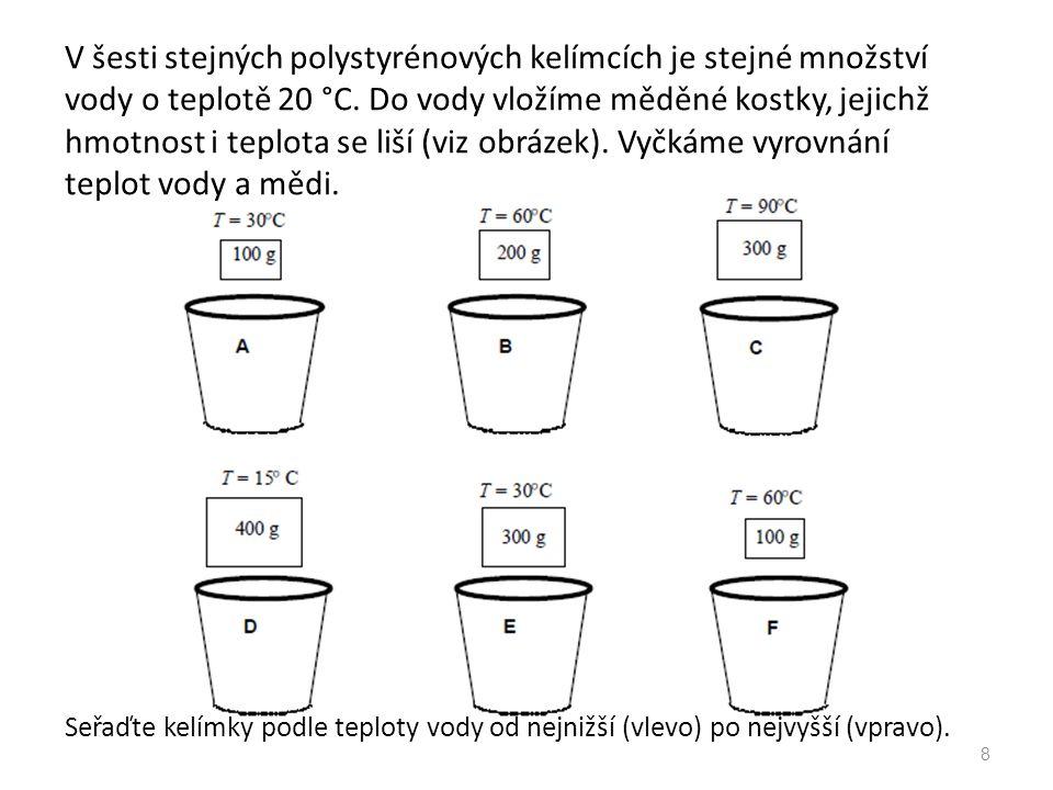 V šesti stejných polystyrénových kelímcích je stejné množství vody o teplotě 20 °C.