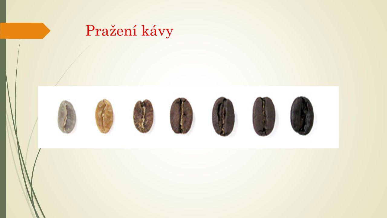Instantní káva Dva způsoby výroby  1.