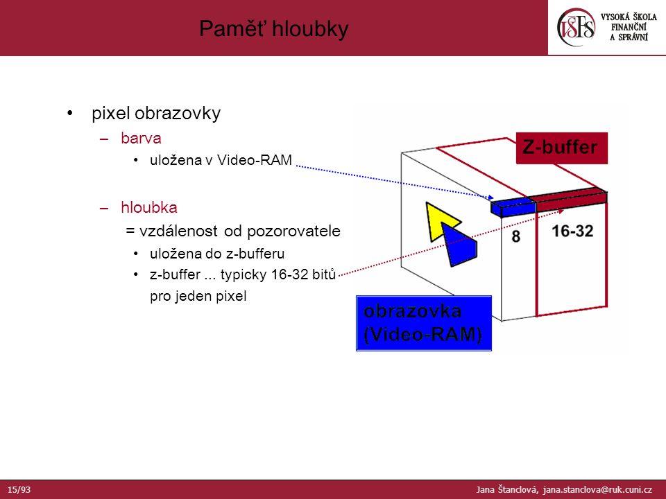 pixel obrazovky –barva uložena v Video-RAM –hloubka = vzdálenost od pozorovatele uložena do z-bufferu z-buffer...