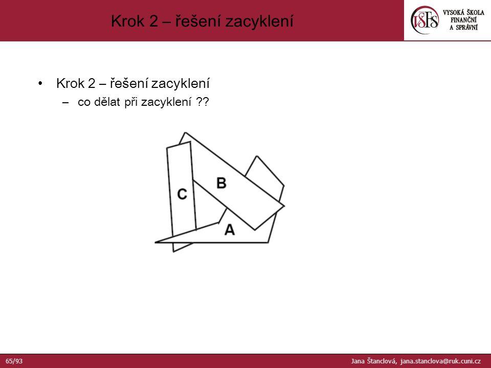 Krok 2 – řešení zacyklení –co dělat při zacyklení ?.