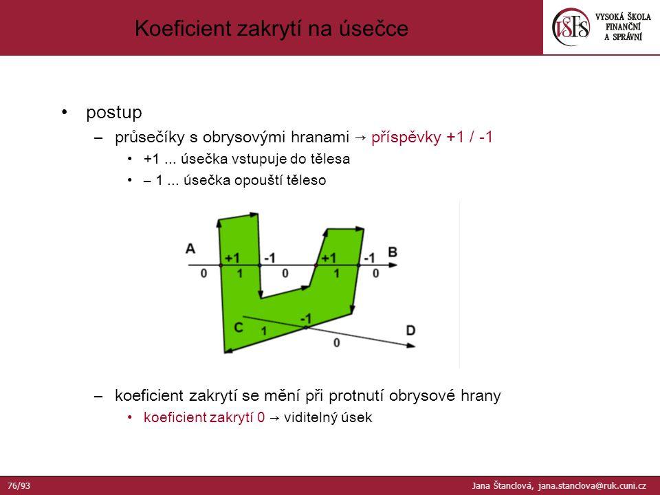 postup –průsečíky s obrysovými hranami → příspěvky +1 / -1 +1...