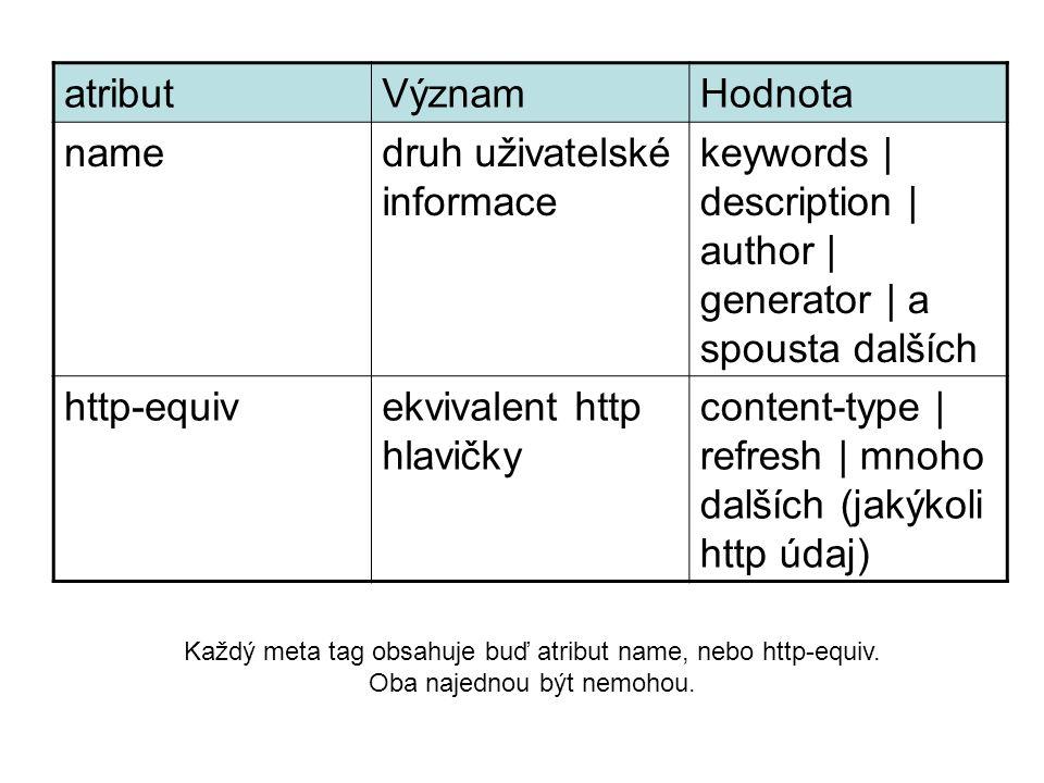 atributVýznamHodnota namedruh uživatelské informace keywords | description | author | generator | a spousta dalších http-equivekvivalent http hlavičky content-type | refresh | mnoho dalších (jakýkoli http údaj) Každý meta tag obsahuje buď atribut name, nebo http-equiv.