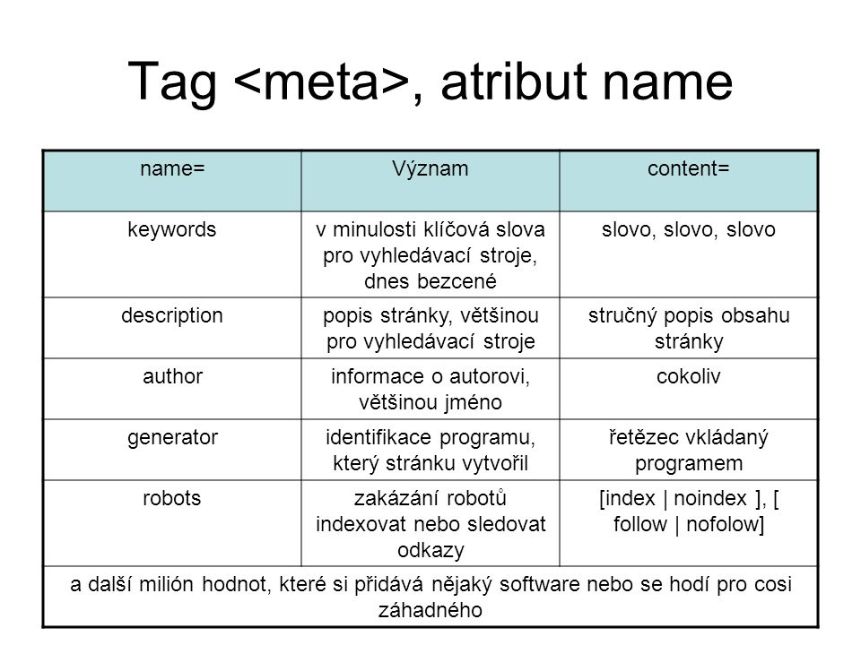 Tag, atribut name name=Významcontent= keywordsv minulosti klíčová slova pro vyhledávací stroje, dnes bezcené slovo, slovo, slovo descriptionpopis stránky, většinou pro vyhledávací stroje stručný popis obsahu stránky authorinformace o autorovi, většinou jméno cokoliv generatoridentifikace programu, který stránku vytvořil řetězec vkládaný programem robotszakázání robotů indexovat nebo sledovat odkazy [index | noindex ], [ follow | nofolow] a další milión hodnot, které si přidává nějaký software nebo se hodí pro cosi záhadného