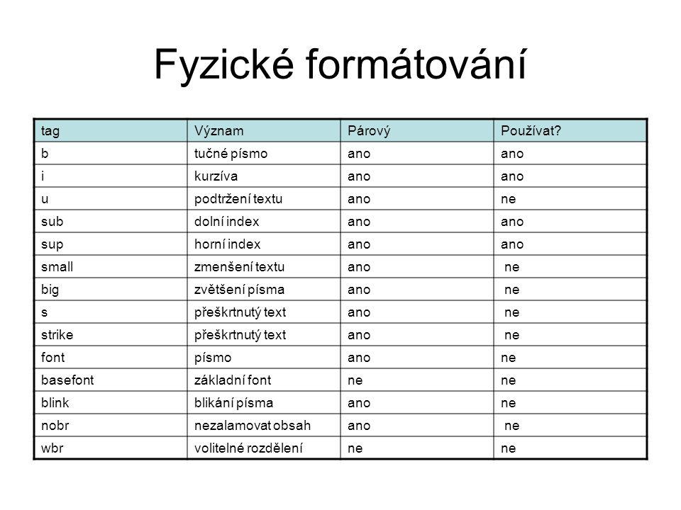 Fyzické formátování tagVýznamPárovýPoužívat.