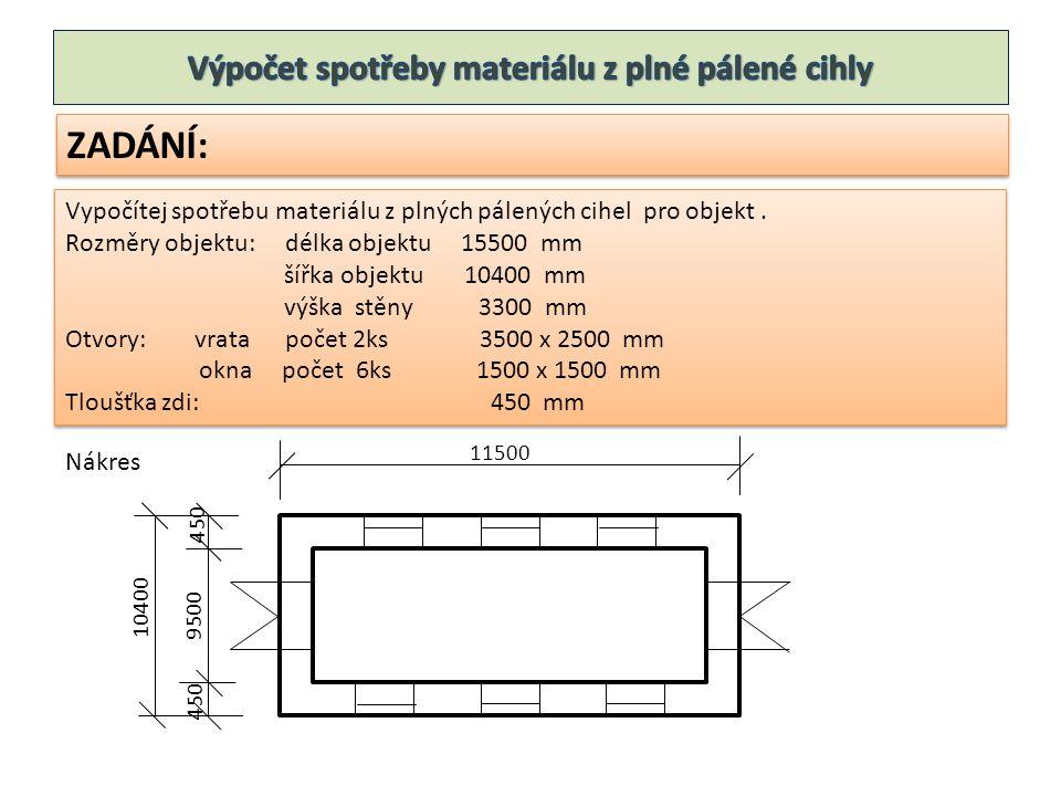 1.Z jednoho rozměru objektu odečtěme tloušťku zdiva délka objektu 2x tloušťka zdiva šířka stěny pro výpočet 15500 mm - ( 2x 450 mm) = 14600 mm 1.Z jednoho rozměru objektu odečtěme tloušťku zdiva délka objektu 2x tloušťka zdiva šířka stěny pro výpočet 15500 mm - ( 2x 450 mm) = 14600 mm 2.Rozměry objektu převedeme na metry: šířka 10400 mm = 10,4 m délka 14600 mm = 14,6 m výška stěny 3300 mm = 3,3 m tloušťka stěny 450 mm = 0,45 m 2.Rozměry objektu převedeme na metry: šířka 10400 mm = 10,4 m délka 14600 mm = 14,6 m výška stěny 3300 mm = 3,3 m tloušťka stěny 450 mm = 0,45 m 3.Vypočítáme objem stěn: šířka x tloušťka stěny x výška x počet stěn a) 10,4 m x 0,45 m x 3,3 m x 2 ks = 30,888 m 3 délka x tloušťka stěny x výška x počet stěn b) 14,6 m x 0,45 m x 3,3 m x 2 ks = 43,362 m 3 -------------------------------------------------------------------------------------------- Celkem 74,25 m 3 3.Vypočítáme objem stěn: šířka x tloušťka stěny x výška x počet stěn a) 10,4 m x 0,45 m x 3,3 m x 2 ks = 30,888 m 3 délka x tloušťka stěny x výška x počet stěn b) 14,6 m x 0,45 m x 3,3 m x 2 ks = 43,362 m 3 -------------------------------------------------------------------------------------------- Celkem 74,25 m 3 ŘEŠENÍ: