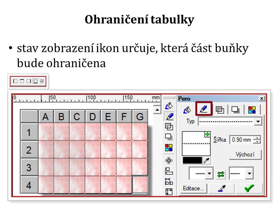 Ohraničení tabulky stav zobrazení ikon určuje, která část buňky bude ohraničena