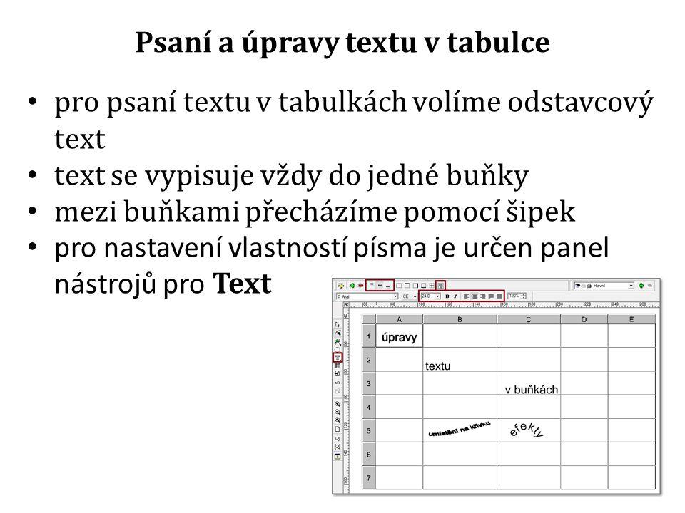 Psaní a úpravy textu v tabulce pro psaní textu v tabulkách volíme odstavcový text text se vypisuje vždy do jedné buňky mezi buňkami přecházíme pomocí šipek pro nastavení vlastností písma je určen panel nástrojů pro Text