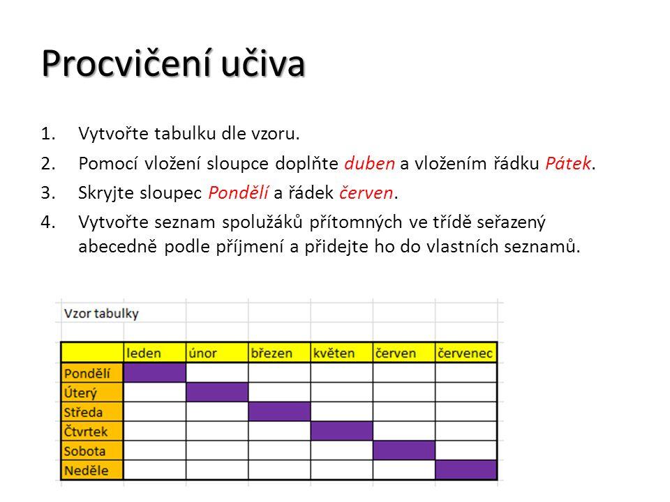 Procvičení učiva 1.Vytvořte tabulku dle vzoru.