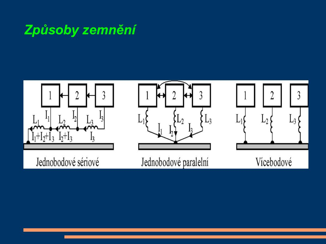 Propojování analogové a číslicové části obvodu ● Zapojení a) nejpoužívanější filtrace napájení.