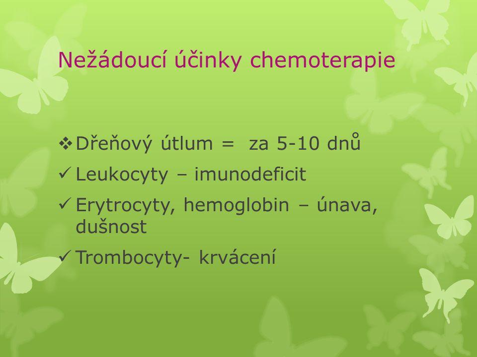 Nežádoucí účinky chemoterapie  Dřeňový útlum = za 5-10 dnů Leukocyty – imunodeficit Erytrocyty, hemoglobin – únava, dušnost Trombocyty- krvácení