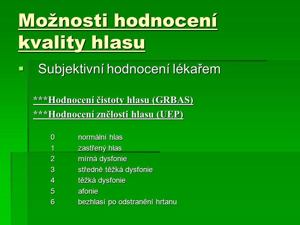 Možnosti hodnocení kvality hlasu  Subjektivní hodnocení lékařem ***Hodnocení čistoty hlasu (GRBAS) ***Hodnocení znělosti hlasu (UEP) 0normální hlas 1zastřený hlas 2mírná dysfonie 3středně těžká dysfonie 4těžká dysfonie 5afonie 6bezhlasí po odstranění hrtanu