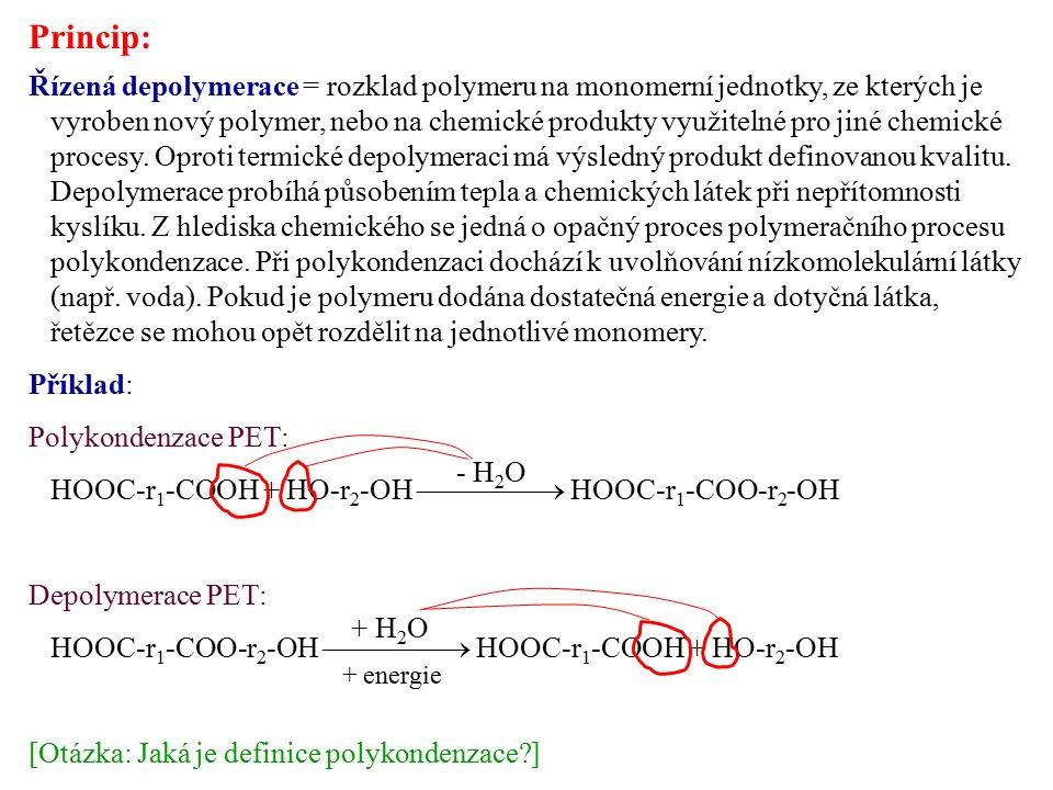 Druh depolymeracePoužitá látkaZpracovaný polymer HydrolýzaVoda: H 2 O PA, PET, PU, PS GlykolýzaEtylenglykol: HOCH 2 CH 2 OH PET, PU MetanolýzaMetanol: CH 3 OH PET Druhy depolymerace dle látky působící na polymer: Výsledný produkt: 1.Monomer využitelný pro přípravu nového polymeru 2.Jiné látky využitelné pro chemickou syntézu (často jde o podobný polymer) 3.Uhlíkatý zbytek s obsahem uhlíku 90 – 94 %