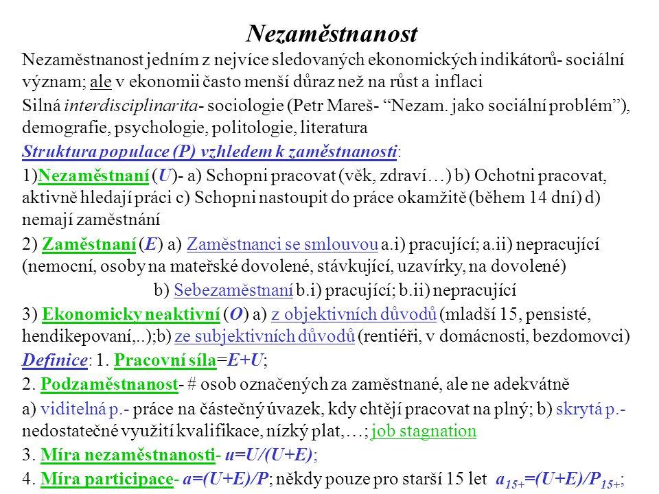 Nezaměstnanost Nezaměstnanost jedním z nejvíce sledovaných ekonomických indikátorů- sociální význam; ale v ekonomii často menší důraz než na růst a inflaci Silná interdisciplinarita- sociologie (Petr Mareš- Nezam.