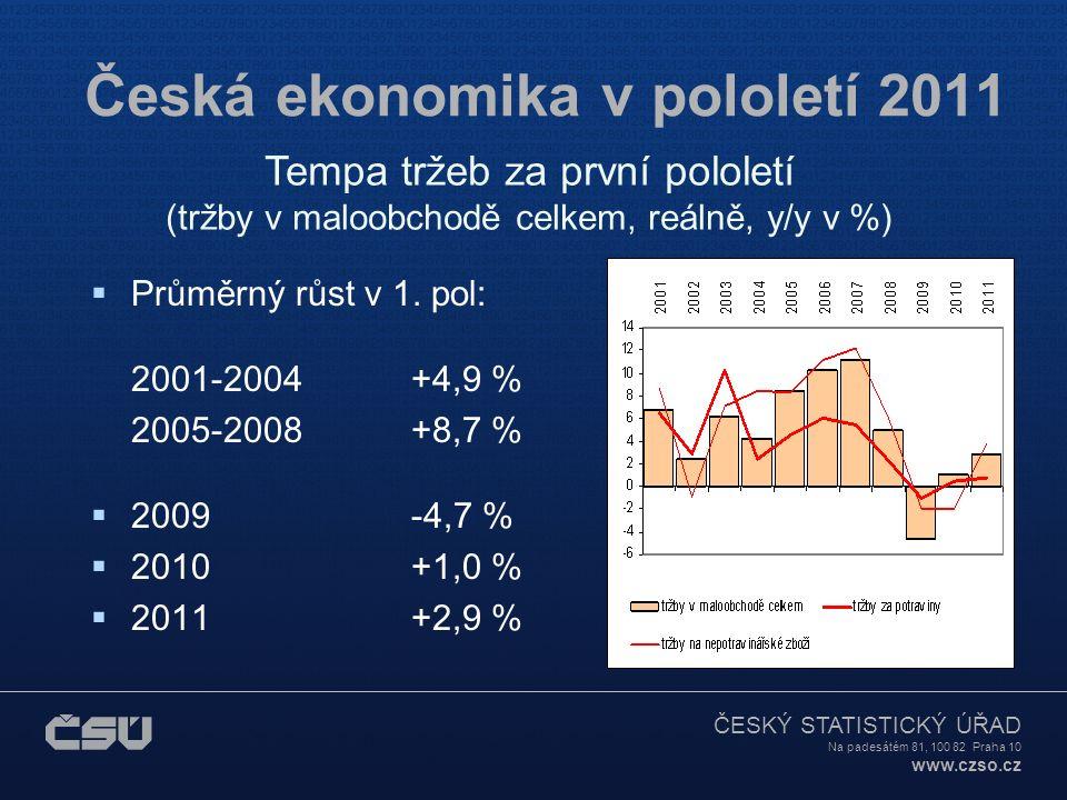 ČESKÝ STATISTICKÝ ÚŘAD Na padesátém 81, 100 82 Praha 10 www.czso.cz Česká ekonomika v pololetí 2011  Průměrný růst v 1. pol: 2001-2004+4,9 % 2005-200
