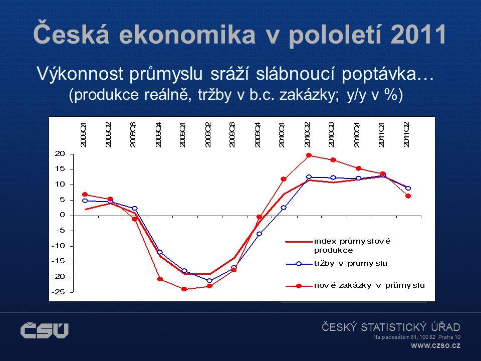 ČESKÝ STATISTICKÝ ÚŘAD Na padesátém 81, 100 82 Praha 10 www.czso.cz Česká ekonomika v pololetí 2011 Výkonnost průmyslu sráží slábnoucí poptávka… (produkce reálně, tržby v b.c.