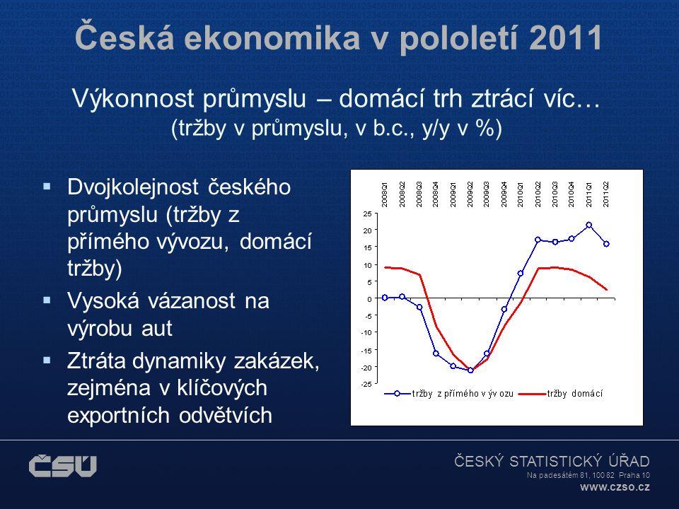 ČESKÝ STATISTICKÝ ÚŘAD Na padesátém 81, 100 82 Praha 10 www.czso.cz Česká ekonomika v pololetí 2011  Dvojkolejnost českého průmyslu (tržby z přímého vývozu, domácí tržby)  Vysoká vázanost na výrobu aut  Ztráta dynamiky zakázek, zejména v klíčových exportních odvětvích Výkonnost průmyslu – domácí trh ztrácí víc… (tržby v průmyslu, v b.c., y/y v %)
