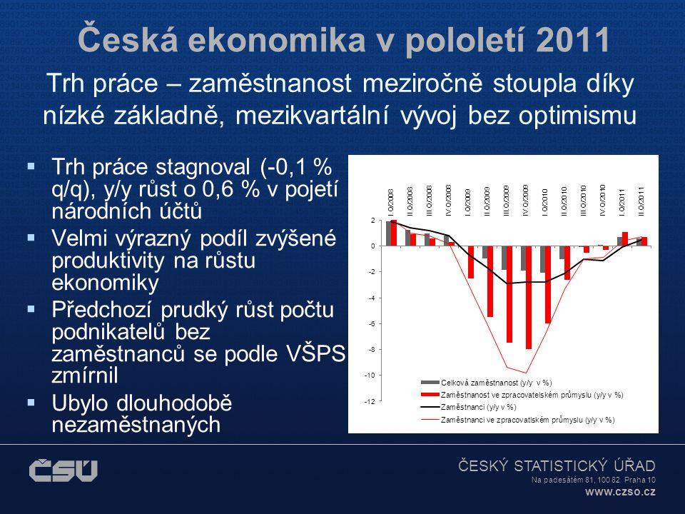 ČESKÝ STATISTICKÝ ÚŘAD Na padesátém 81, 100 82 Praha 10 www.czso.cz Česká ekonomika v pololetí 2011  Trh práce stagnoval (-0,1 % q/q), y/y růst o 0,6 % v pojetí národních účtů  Velmi výrazný podíl zvýšené produktivity na růstu ekonomiky  Předchozí prudký růst počtu podnikatelů bez zaměstnanců se podle VŠPS zmírnil  Ubylo dlouhodobě nezaměstnaných Trh práce – zaměstnanost meziročně stoupla díky nízké základně, mezikvartální vývoj bez optimismu
