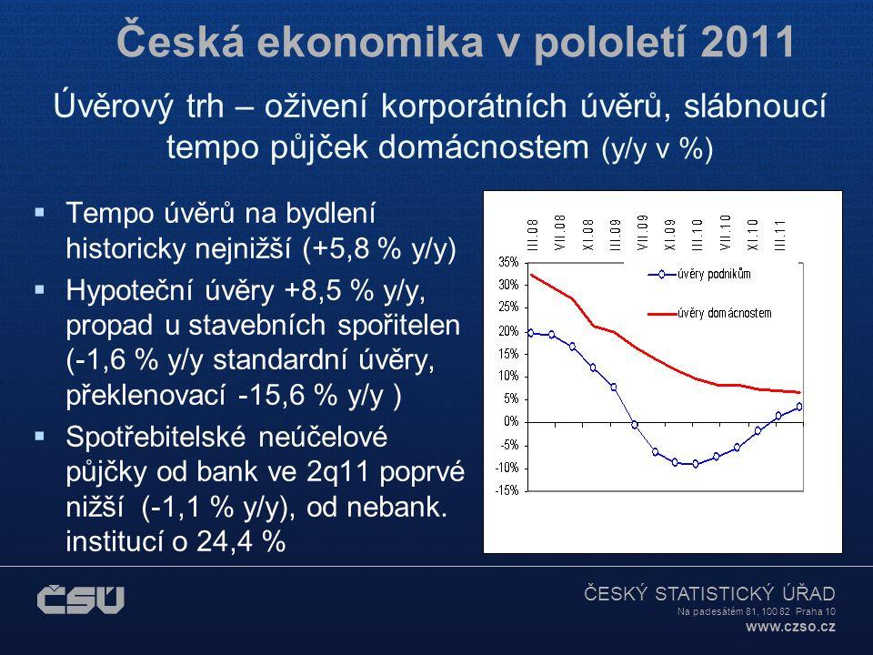 ČESKÝ STATISTICKÝ ÚŘAD Na padesátém 81, 100 82 Praha 10 www.czso.cz Česká ekonomika v pololetí 2011  Tempo úvěrů na bydlení historicky nejnižší (+5,8 % y/y)  Hypoteční úvěry +8,5 % y/y, propad u stavebních spořitelen (-1,6 % y/y standardní úvěry, překlenovací -15,6 % y/y )  Spotřebitelské neúčelové půjčky od bank ve 2q11 poprvé nižší (-1,1 % y/y), od nebank.