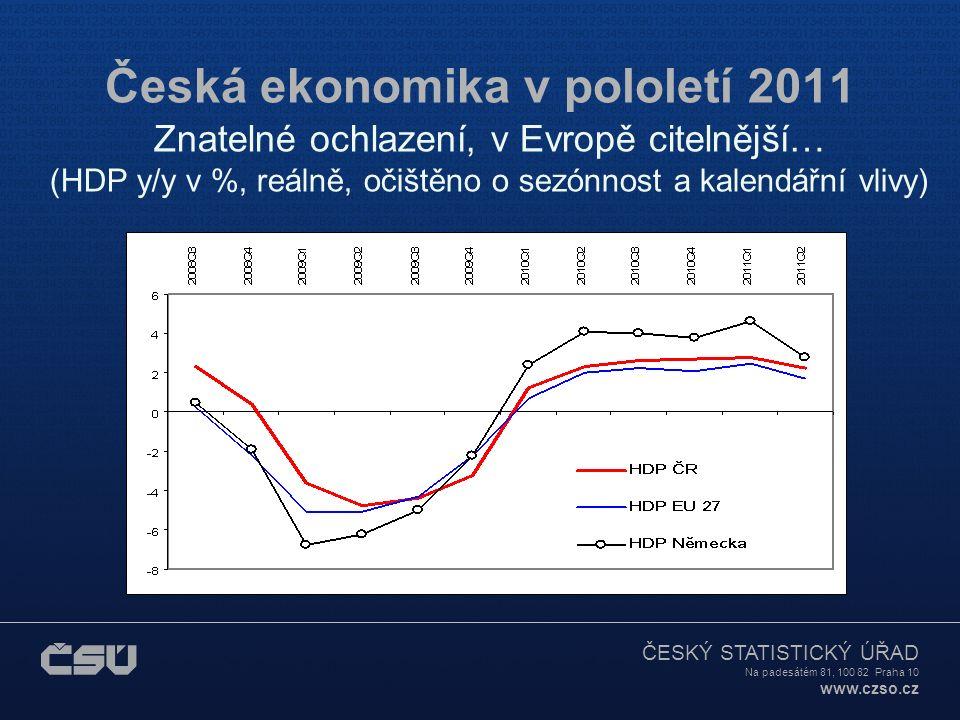 ČESKÝ STATISTICKÝ ÚŘAD Na padesátém 81, 100 82 Praha 10 www.czso.cz Česká ekonomika v pololetí 2011 Znatelné ochlazení, v Evropě citelnější… (HDP y/y v %, reálně, očištěno o sezónnost a kalendářní vlivy)