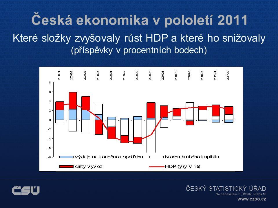 ČESKÝ STATISTICKÝ ÚŘAD Na padesátém 81, 100 82 Praha 10 www.czso.cz Česká ekonomika v pololetí 2011 Které složky zvyšovaly růst HDP a které ho snižovaly (příspěvky v procentních bodech)