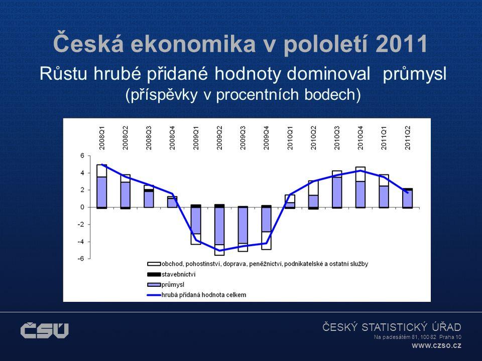 ČESKÝ STATISTICKÝ ÚŘAD Na padesátém 81, 100 82 Praha 10 www.czso.cz Česká ekonomika v pololetí 2011 Růstu hrubé přidané hodnoty dominoval průmysl (příspěvky v procentních bodech)