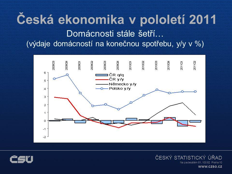 ČESKÝ STATISTICKÝ ÚŘAD Na padesátém 81, 100 82 Praha 10 www.czso.cz Česká ekonomika v pololetí 2011 Domácnosti stále šetří… (výdaje domácností na konečnou spotřebu, y/y v %)