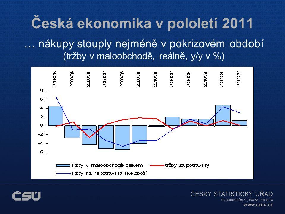 ČESKÝ STATISTICKÝ ÚŘAD Na padesátém 81, 100 82 Praha 10 www.czso.cz Česká ekonomika v pololetí 2011 … nákupy stouply nejméně v pokrizovém období (tržby v maloobchodě, reálně, y/y v %)