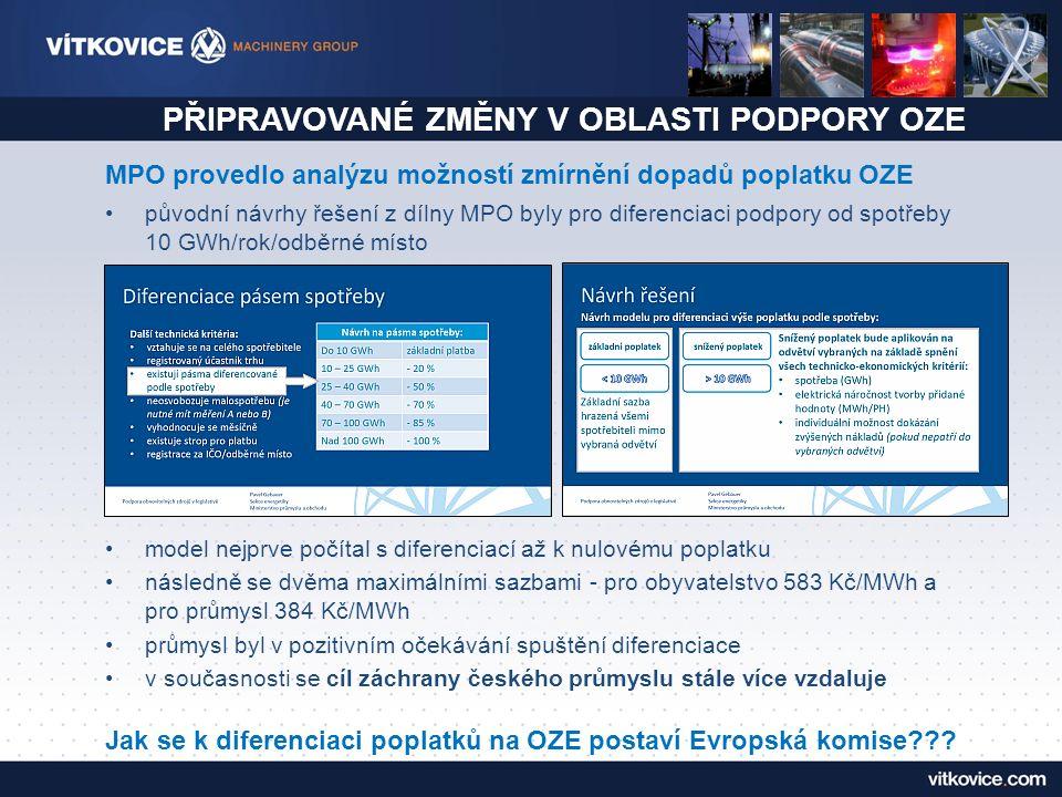 PŘIPRAVOVANÉ ZMĚNY V OBLASTI PODPORY OZE MPO provedlo analýzu možností zmírnění dopadů poplatku OZE původní návrhy řešení z dílny MPO byly pro diferenciaci podpory od spotřeby 10 GWh/rok/odběrné místo model nejprve počítal s diferenciací až k nulovému poplatku následně se dvěma maximálními sazbami - pro obyvatelstvo 583 Kč/MWh a pro průmysl 384 Kč/MWh průmysl byl v pozitivním očekávání spuštění diferenciace v současnosti se cíl záchrany českého průmyslu stále více vzdaluje Jak se k diferenciaci poplatků na OZE postaví Evropská komise