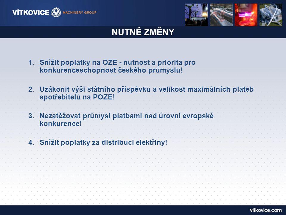 NUTNÉ ZMĚNY 1.Snížit poplatky na OZE - nutnost a priorita pro konkurenceschopnost českého průmyslu.