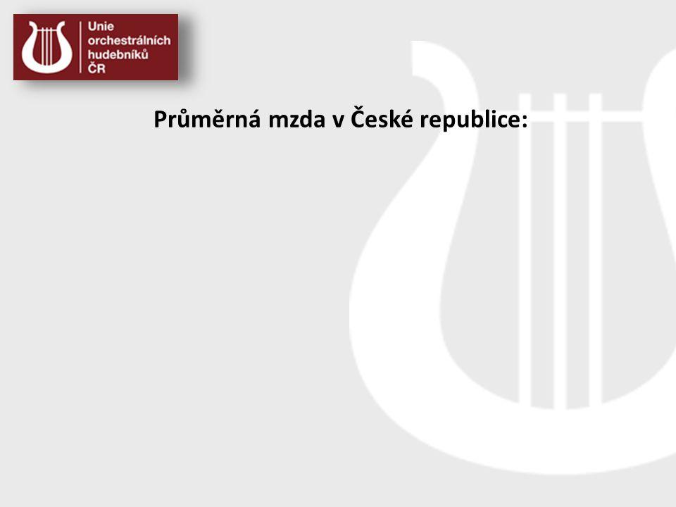 Průměrná mzda v České republice: