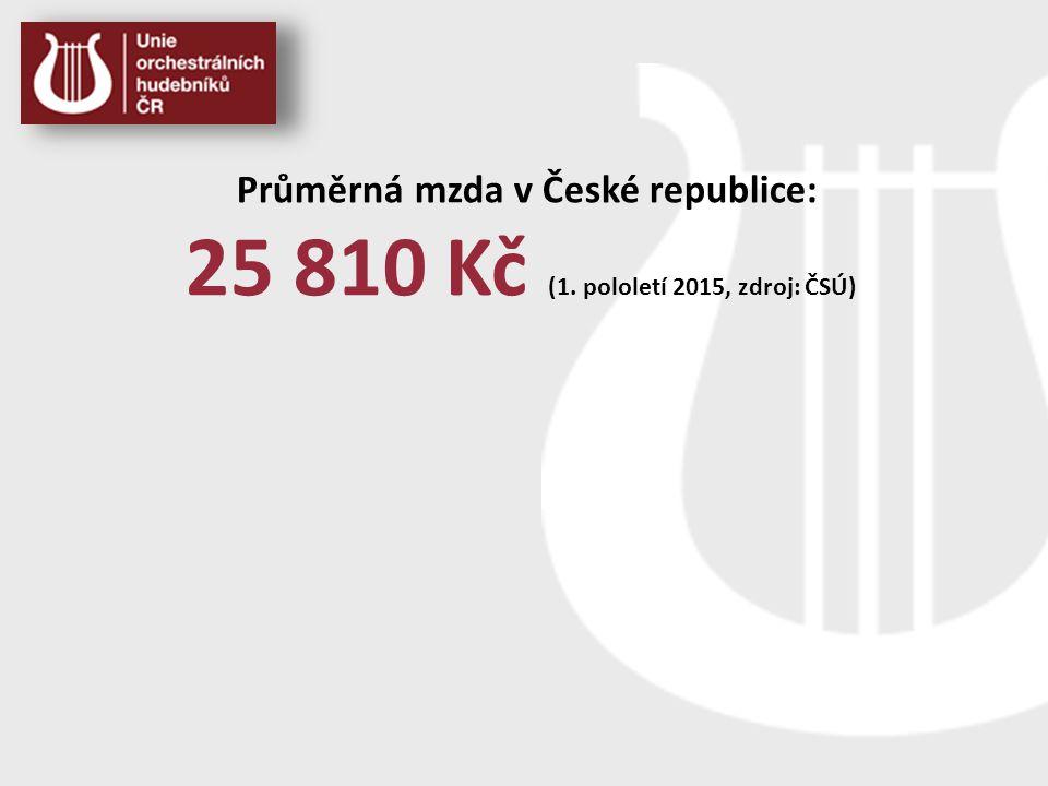 25 810 Kč (1. pololetí 2015, zdroj: ČSÚ)