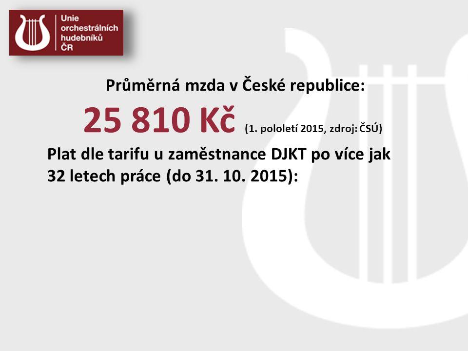 Průměrná mzda v České republice: 25 810 Kč (1. pololetí 2015, zdroj: ČSÚ) Plat dle tarifu u zaměstnance DJKT po více jak 32 letech práce (do 31. 10. 2